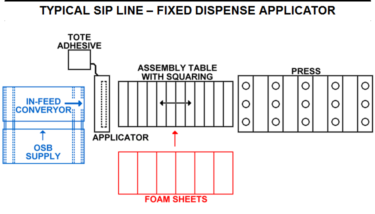 industrial_applications_sips_fixed