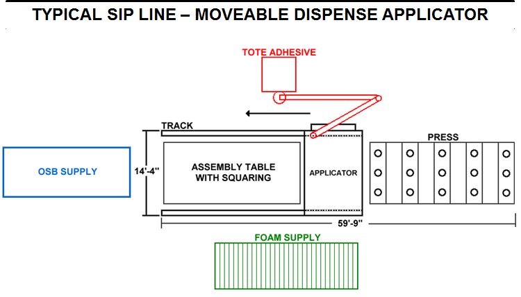 industrial_applications_sips_moveable