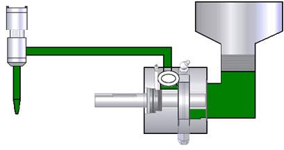 GMP Single Component Dispensing