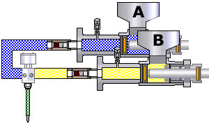 RMP Two Component Dispensing